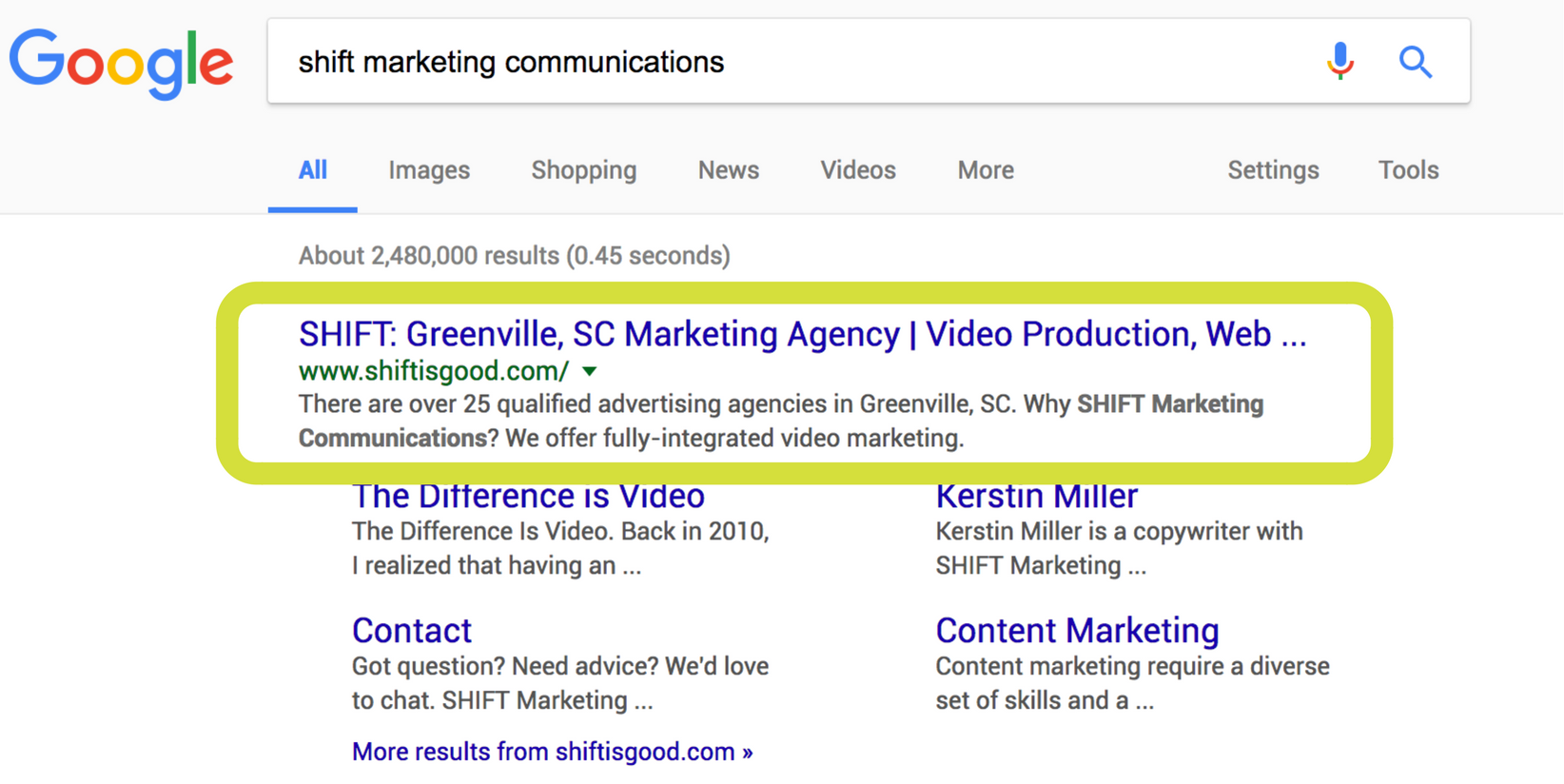 SHIFT Marketing google search meta data example